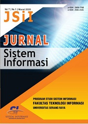 JSiI (J-urnal Si-stem I-nformasi) is open access, peer-reviewed journal that original research and published by the Department of Information Systems Universitas Serang Raya. This journal contains scientific literature on studies of applied research in information systems and public review of the development of theory, method, and applied sciences on information systems.